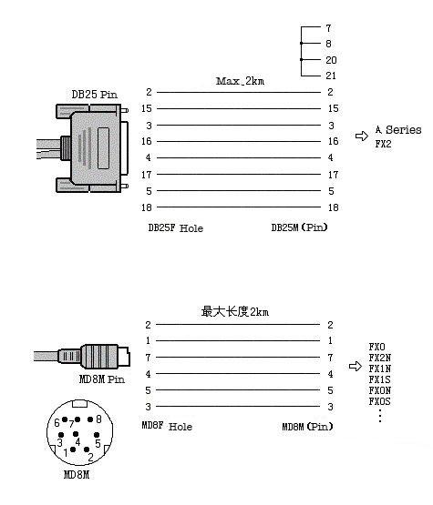 sc09-fx cable pinout